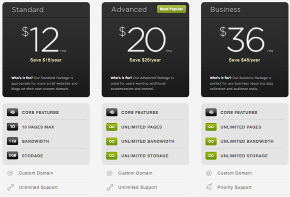 Pricing page design examples web design development for Pricing table design