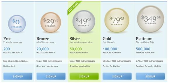 price page design