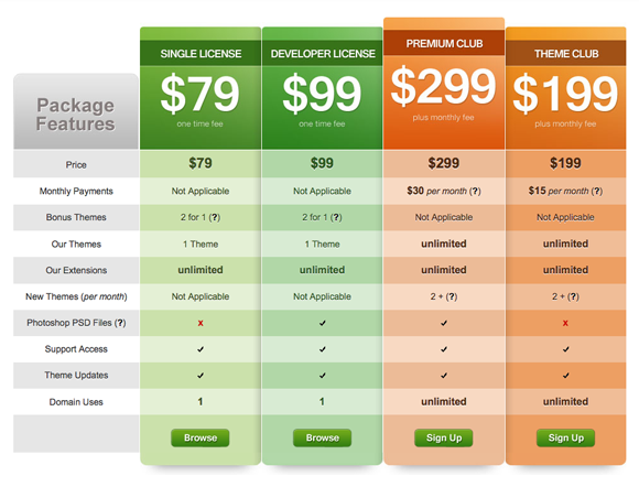 Pricing table inspiration web design development for Table website